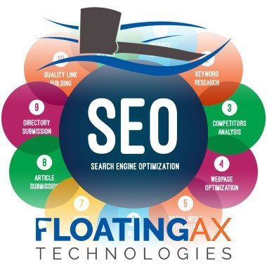 Search Engine Optimization SEO by Floating Ax Technologies Web Design Custom Software Development and Digital Marketing in Columbia Missouri